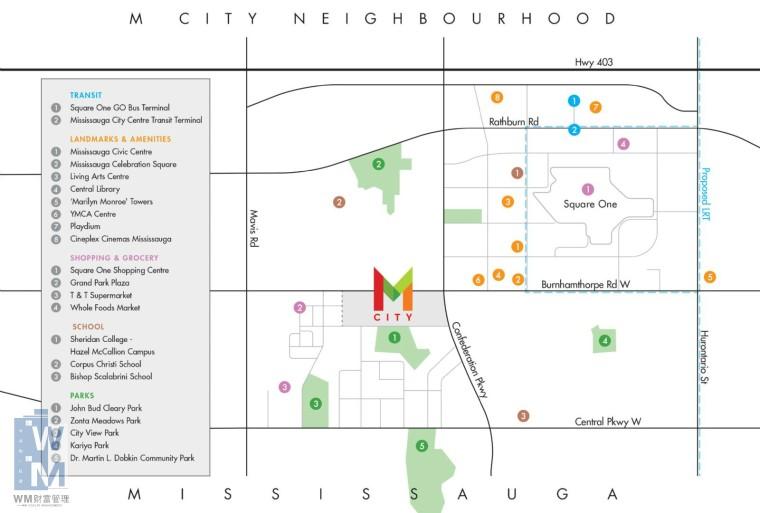 M-City-Sitemap